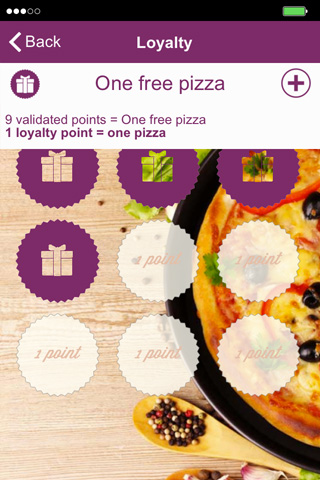 Loyalty card show to retailers